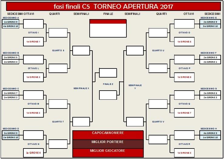 TORNEO APERTURA CALCIO A5 PLAY OFF